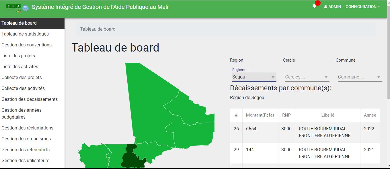 SYSTÈME INTÉGRÉ DE GESTION DE L'AIDE PUBLIQUE AU MALI
